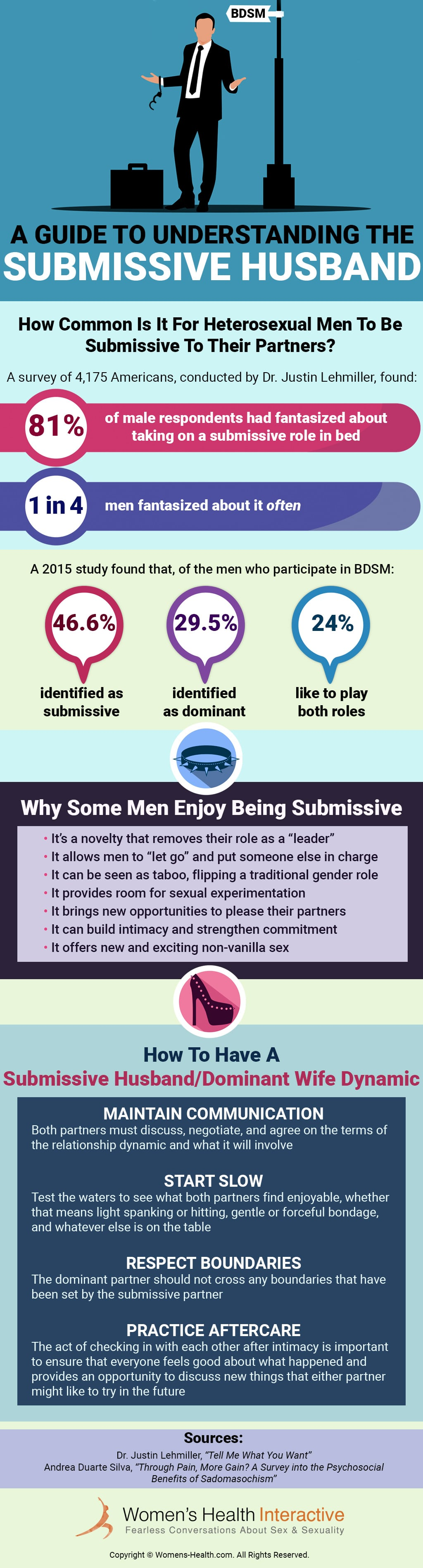An Infographic Guide To The Submissive Husband/Dominant Wife Relationship Dynamic