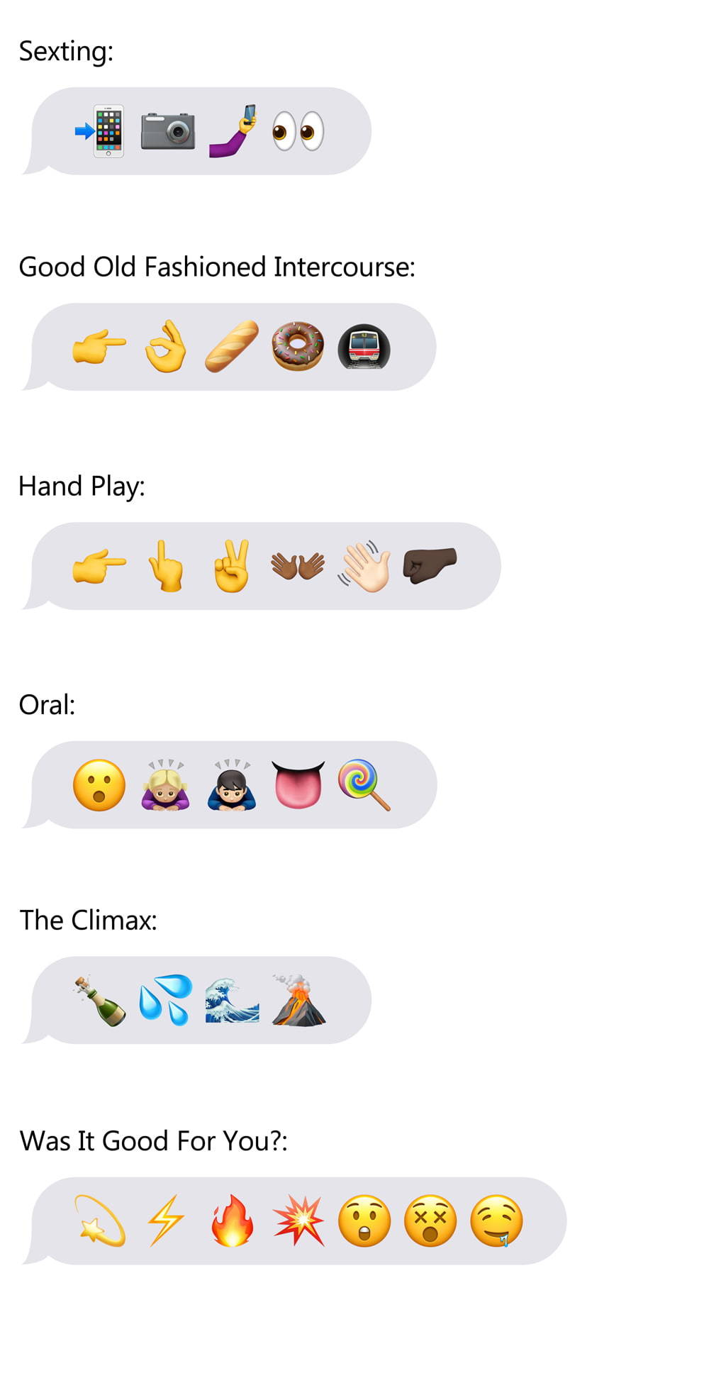 Examples Of Emojis To Describe Sex