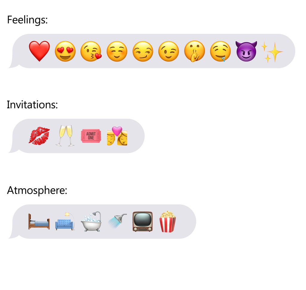 Mood Setting Emoji Examples