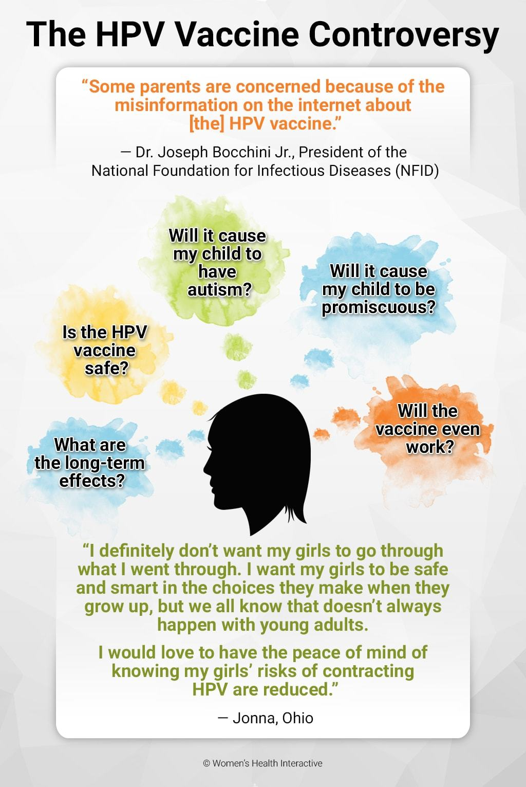 Infographic That Talks About The HPV Vaccine Controversy With Quotes and Concerns